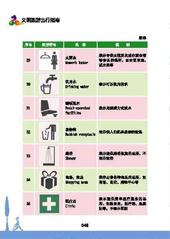■ 中国人のための観光マナー手引き_e0094583_832758.jpg