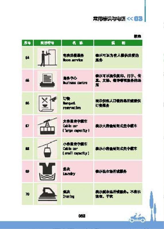 ■ 中国人のための観光マナー手引き_e0094583_8332887.jpg