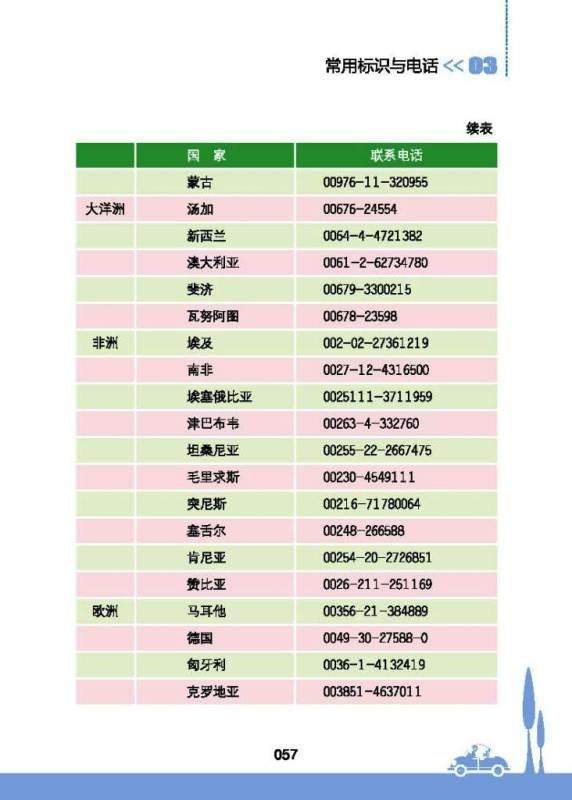 ■ 中国人のための観光マナー手引き_e0094583_8343088.jpg