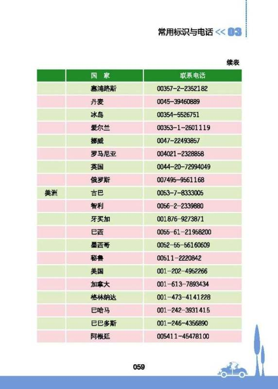 ■ 中国人のための観光マナー手引き_e0094583_835054.jpg