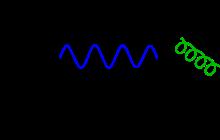 ヒグス粒子は「パクリの粒子」!?:これで物理学の終焉でしょうナア!_e0171614_11393846.png