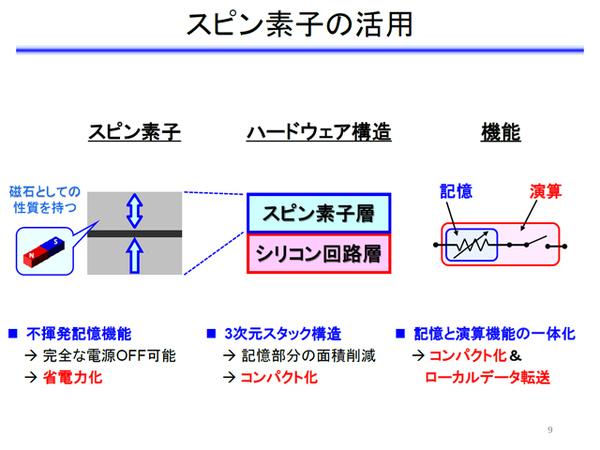 b0301317_1951035.jpg