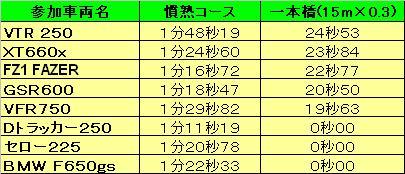 b0095299_23135967.jpg