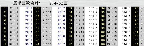 c0030536_1354513.jpg
