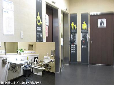 台北交通事情レポート5 <巨大でとても複雑な台北駅>_c0167961_18265143.jpg