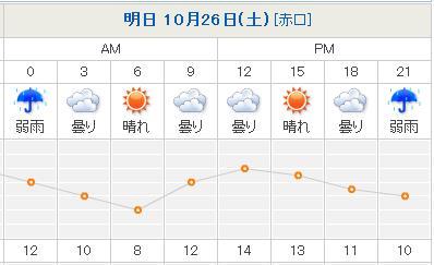 雨に煙る大倉山_c0025115_21201671.jpg