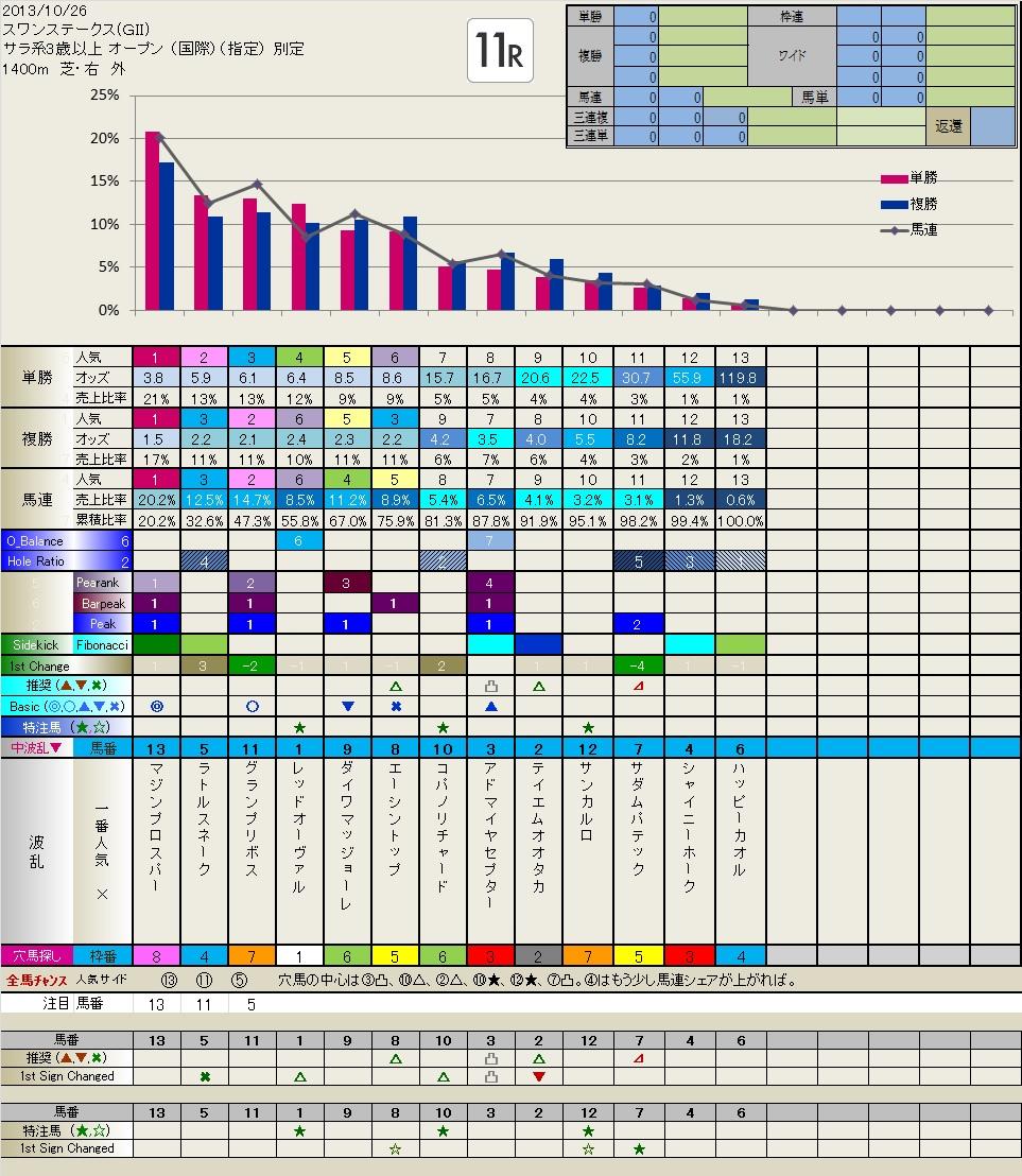 10.26  当日フィボナッチ  いつも有難うございます。_b0201522_1373496.jpg
