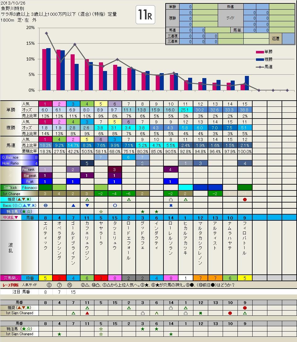 10.26  当日フィボナッチ  いつも有難うございます。_b0201522_1382182.jpg