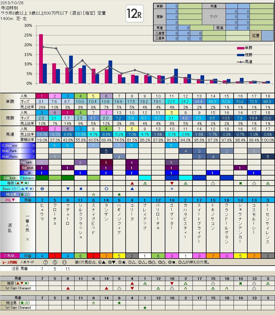 10.26  当日フィボナッチ  いつも有難うございます。_b0201522_1383263.jpg