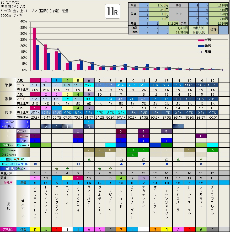 10.26、10.27の結果  いつも有難うございます。_b0201522_19441759.jpg