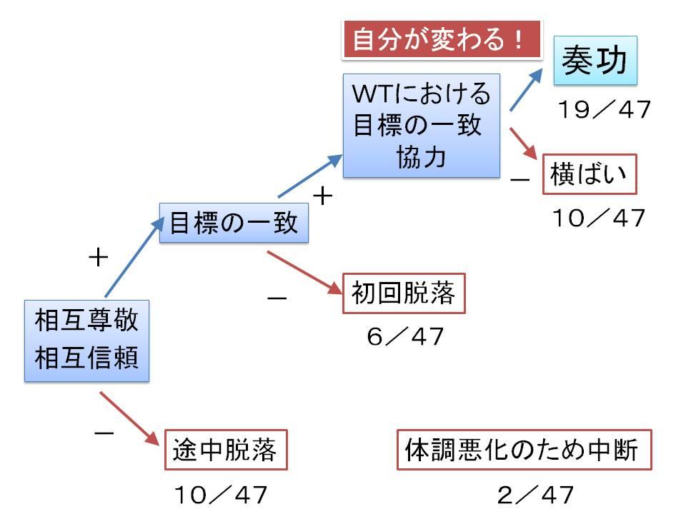 b0253075_17534272.jpg
