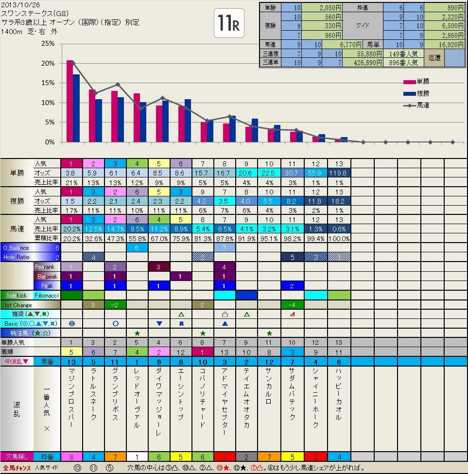 10.26  結果(特別レース)  いつも有難うございます。_b0201522_12313694.jpg
