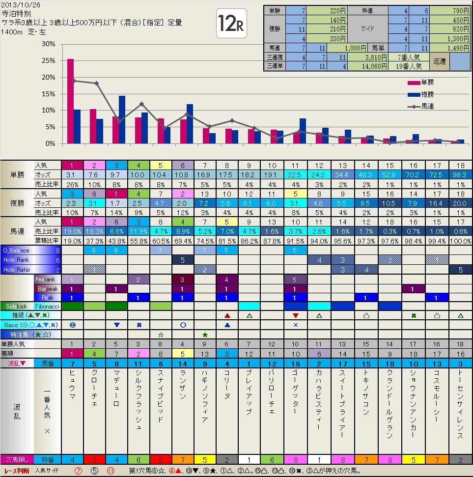 10.26  結果(特別レース)  いつも有難うございます。_b0201522_1232818.jpg