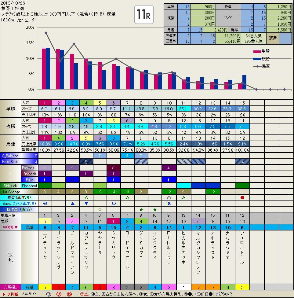 10.26  結果(特別レース)  いつも有難うございます。_b0201522_12404462.jpg