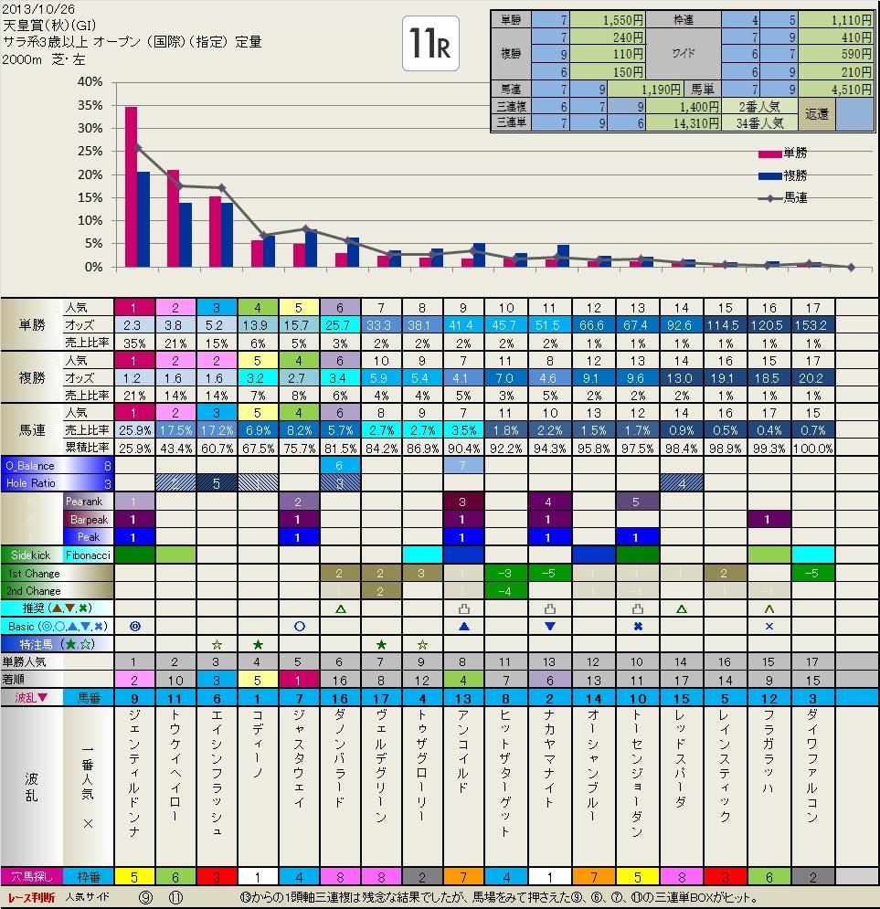 10.27  結果・検証  いつも有難うございます。_b0201522_22463042.jpg