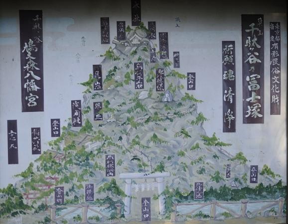富士塚登山_c0049455_15395248.jpg