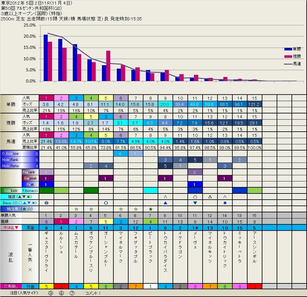 2012.11.03 1年前のフィボナッチ  いつも有難うございます。_b0201522_2231441.jpg