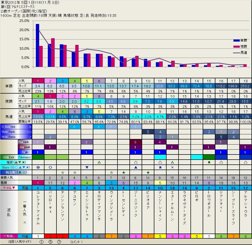 2012.11.03 1年前のフィボナッチ  いつも有難うございます。_b0201522_2233698.jpg