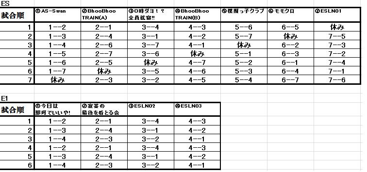 第二十七回ESL試合順及び進行用_b0208810_1605763.png