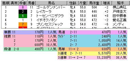 c0030536_1954194.jpg