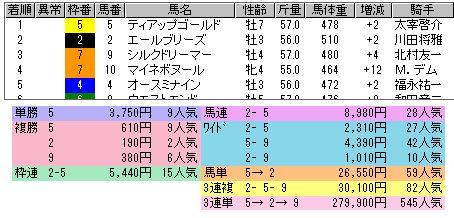 c0030536_19544119.jpg