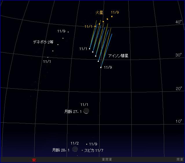 接近する大彗星 アイソンxブラジルコーヒー_b0136223_15304026.png