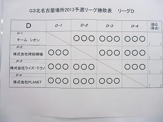 イノウエくん☆デビュー戦_a0272042_19115815.jpg