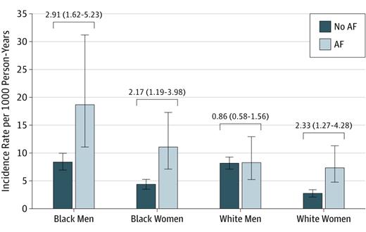 心房細動は心筋梗塞のリスク因子である:JAMA Internal Medicineより_a0119856_22475936.png