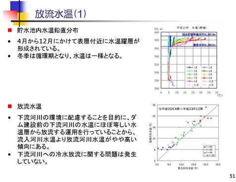 徳山ダムの水は「品質保証」されていない_f0197754_2125503.jpg