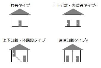 未来ふくらむリフォーム-分離型でスタート:江戸川区_b0118287_18524040.jpg