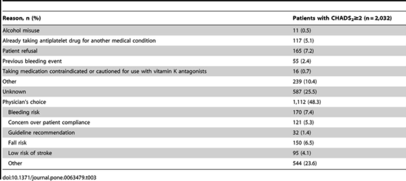 患者ー医療者双方の正しいリスク認知が抗凝固療法の第一歩:webカンファランスより_a0119856_0535567.png