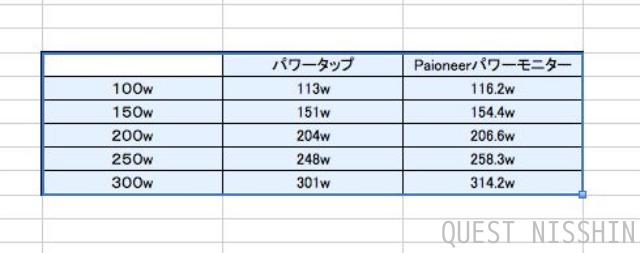2013.11.21「Pioneerペダリングモニター、その後 No3」_c0197974_5111139.jpg