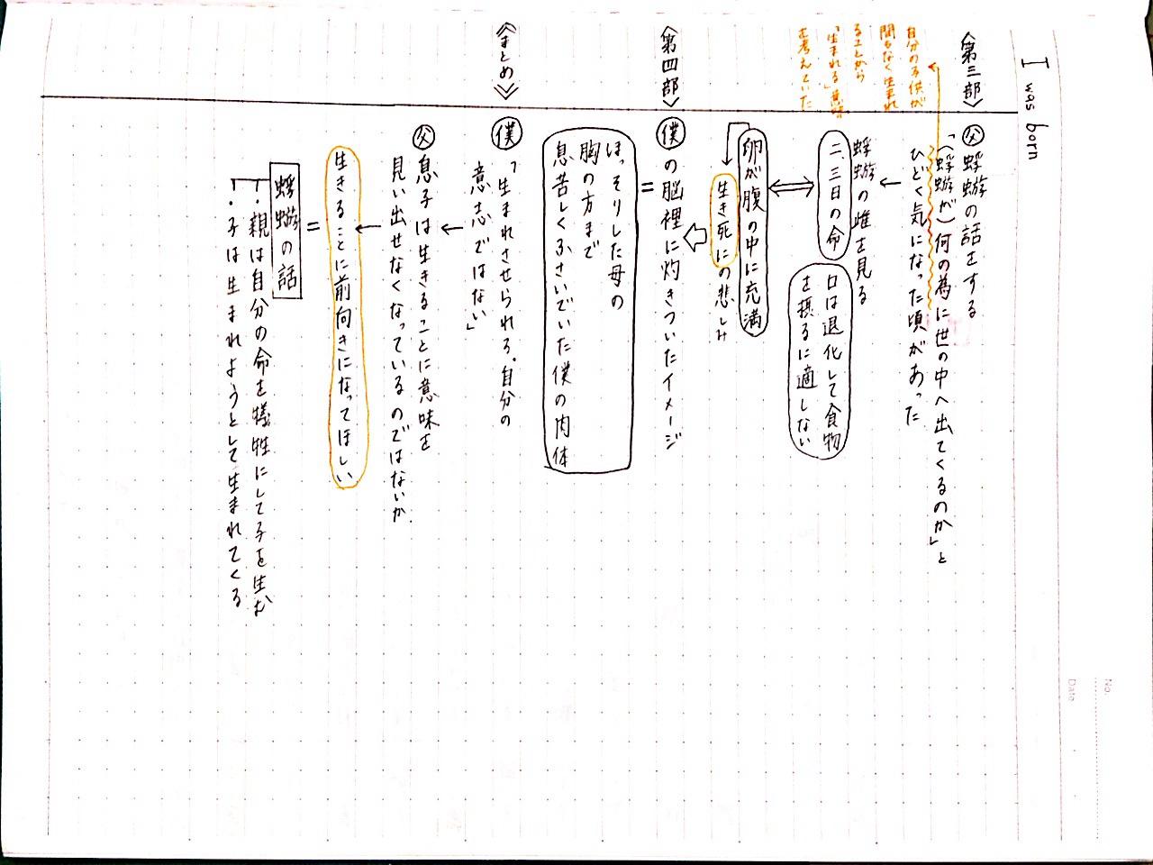 f0052907_202619.jpg