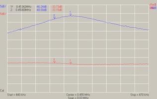【FTM-10S】IFフィルタの代替を考える_d0106518_14473365.jpg