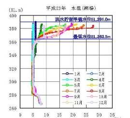 続 徳山ダムの水は「品質保証」されていない_f0197754_1404157.jpg