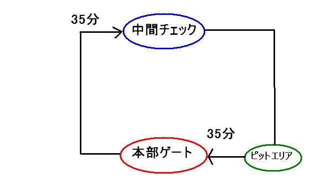 c0223419_1729517.jpg