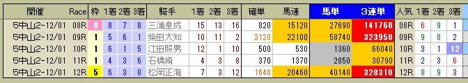 c0030536_1939147.jpg