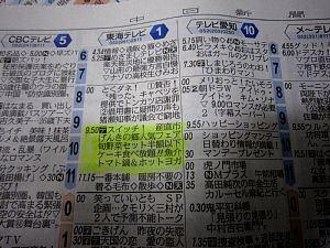 東海 テレビ