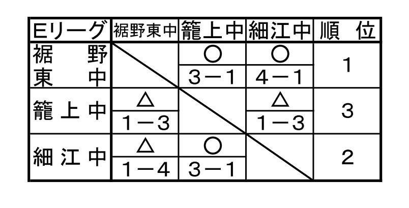 d0225580_15594792.jpg