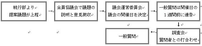 益田市議会_e0128391_11153142.jpg