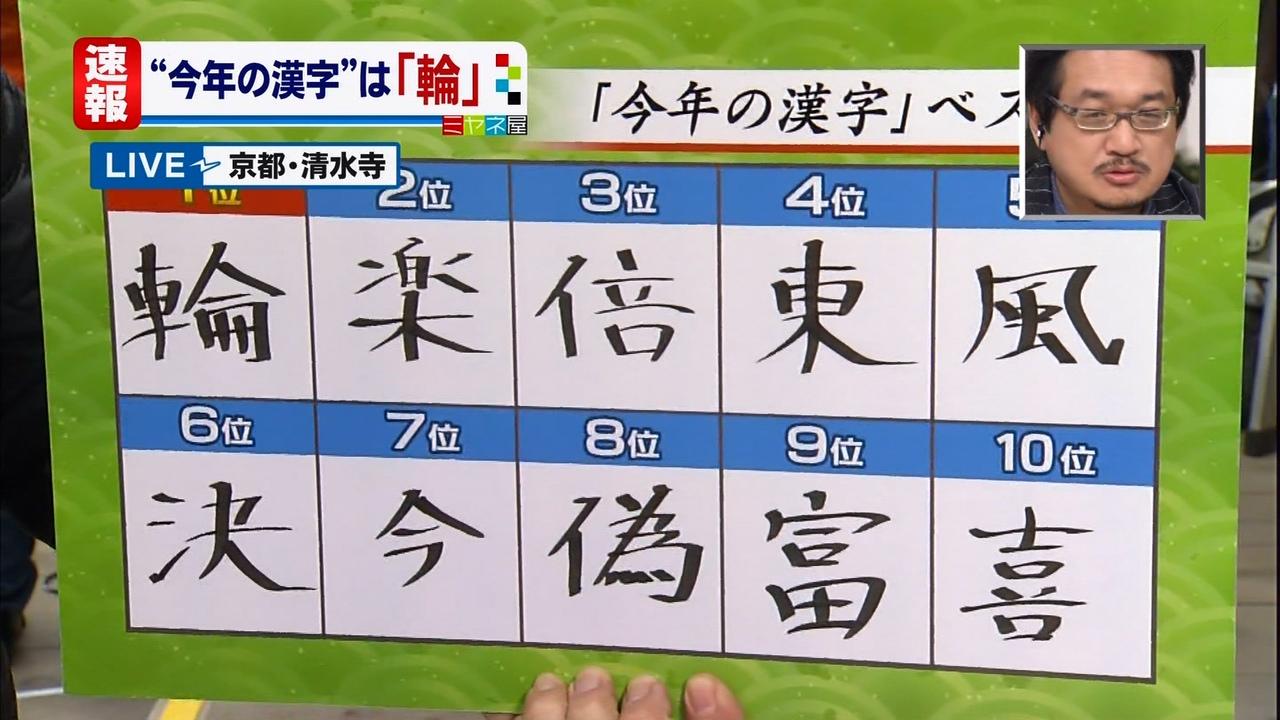 さて、今年の漢字は【輪】に決まったわけだが_b0163004_06200428.jpg