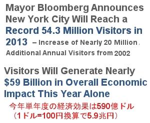 2013年、NYを訪れた観光客は史上最多の5,430万人、経済効果は590億ドル(約6兆円)!!!_b0007805_042179.jpg