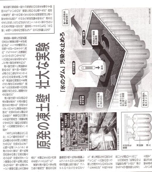 はたして、有効か?/原発の凍土壁 壮大な実験 日経新聞_b0242956_015363.jpg
