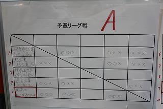 高校生コマ大戦☆関商工編_a0272042_1245106.jpg