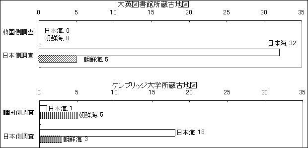 大塚の寿司コンツェルン 寿し常のランチ天丼_c0030645_2121734.jpg