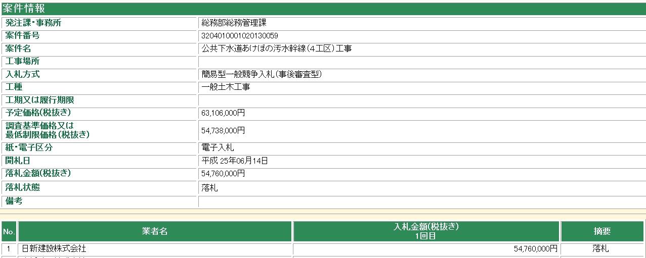 入札行政_e0128391_15471077.jpg