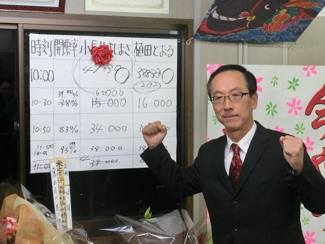小長井陣営が勝った! 富士市長選挙_f0141310_8151247.jpg