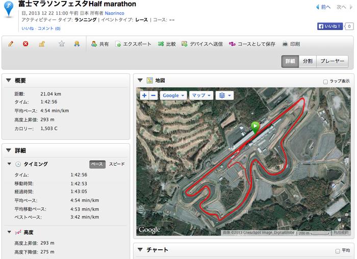 富士マラソンフェスタ2014 ハーフマラソン挑戦_c0067646_738756.png