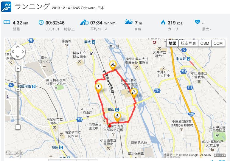 COCOジョギング 4.32K_c0067646_7393038.png