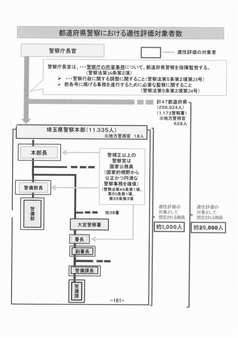 【必見】福島みずほ事務所 秘密保護法「論点ペーパー集」入手_c0241022_18322672.jpg